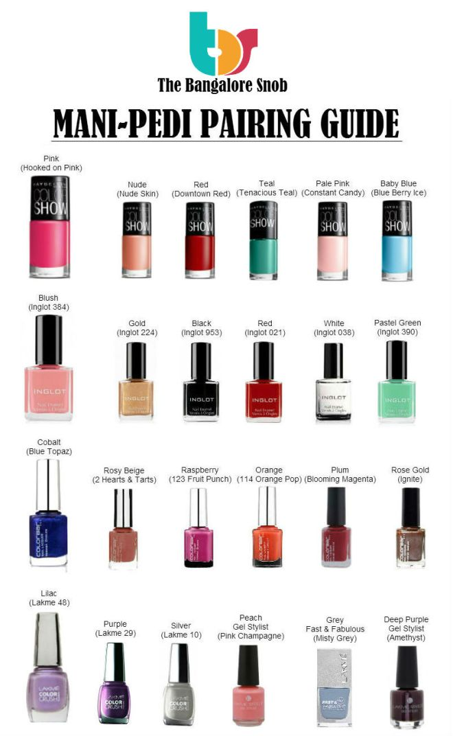 Manicure Pedicure Pairing Guide